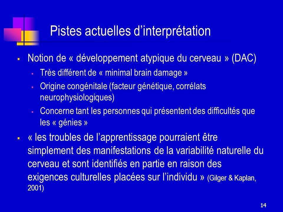 14 Pistes actuelles dinterprétation Notion de « développement atypique du cerveau » (DAC) Très différent de « minimal brain damage » Origine congénita