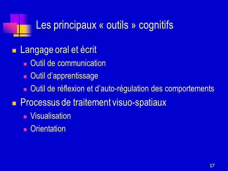 17 Les principaux « outils » cognitifs Langage oral et écrit Outil de communication Outil dapprentissage Outil de réflexion et dauto-régulation des co