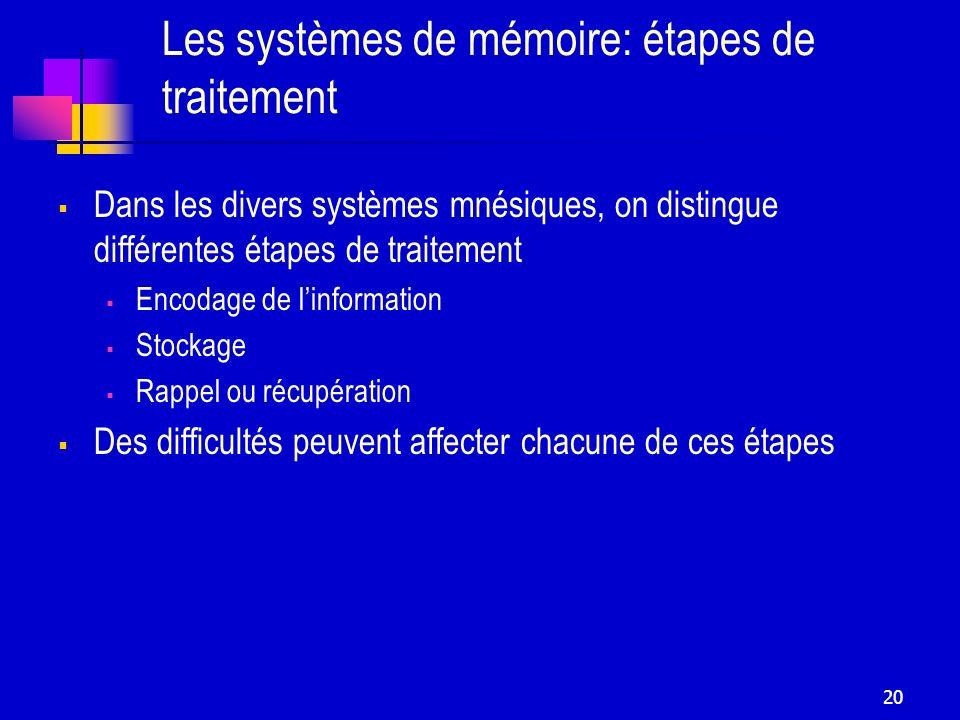20 Les systèmes de mémoire: étapes de traitement Dans les divers systèmes mnésiques, on distingue différentes étapes de traitement Encodage de linform