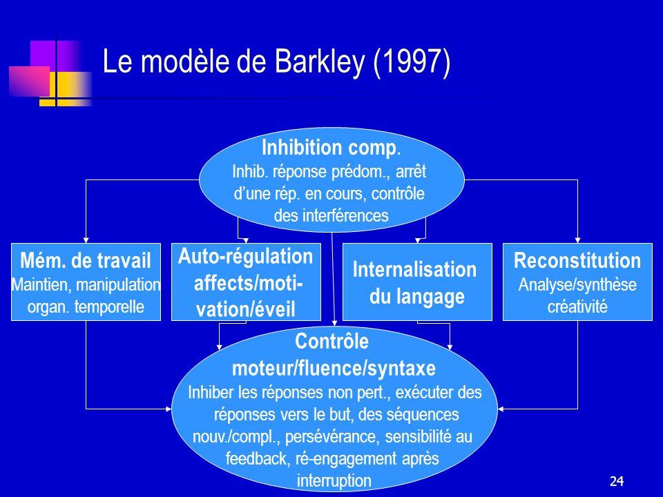 24 Le modèle de Barkley (1997) Inhibition comp. Inhib. réponse prédom., arrêt dune rép. en cours, contrôle des interférences Contrôle moteur/fluence/s