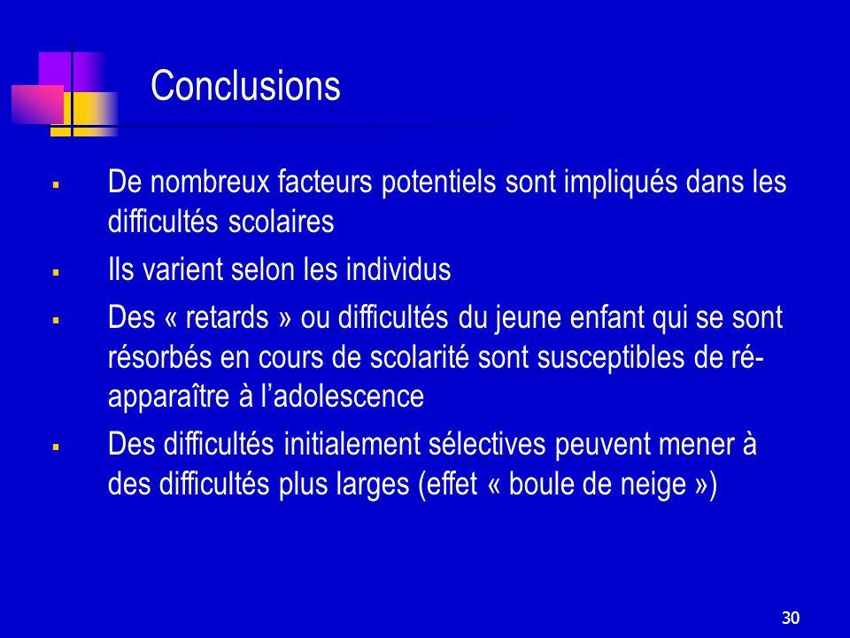 30 Conclusions De nombreux facteurs potentiels sont impliqués dans les difficultés scolaires Ils varient selon les individus Des « retards » ou diffic