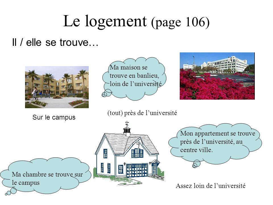 Le logement (page 106) Il / elle se trouve… Sur le campus (tout) près de luniversité Assez loin de luniversité Ma chambre se trouve sur le campus Mon appartement se trouve près de luniversité, au centre ville.