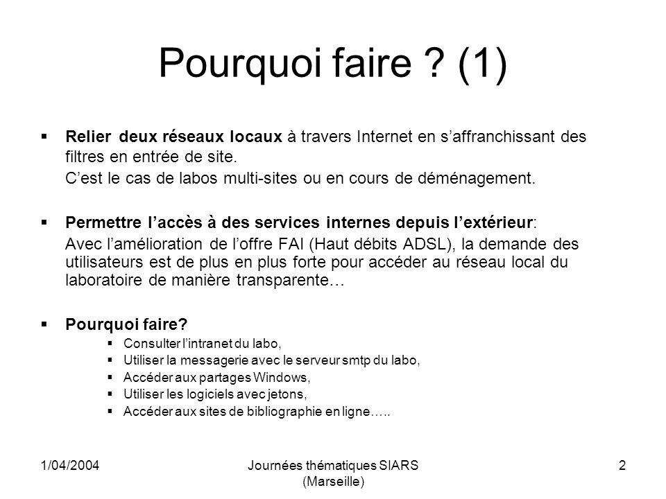 1/04/2004Journées thématiques SIARS (Marseille) 23 OpenVPN Fichier de configuration serveur Configuration du Serveur pour le mode Ethernet Bridge # # OpenVPN bridge config serveur Linux port 5000 dev tap0 mode server server-bridge 194.199.99.6 255.255.255.0 194.199.99.28 194.199.99.29 # crypto config plugin./openvpn-auth-pam.so other tls-server