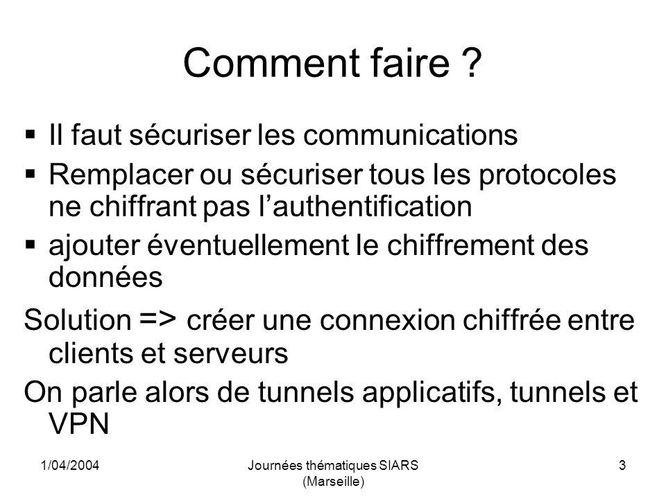 1/04/2004Journées thématiques SIARS (Marseille) 14 OpenVPN implémentation Le mode choisi ici est un tunnel de type pont.