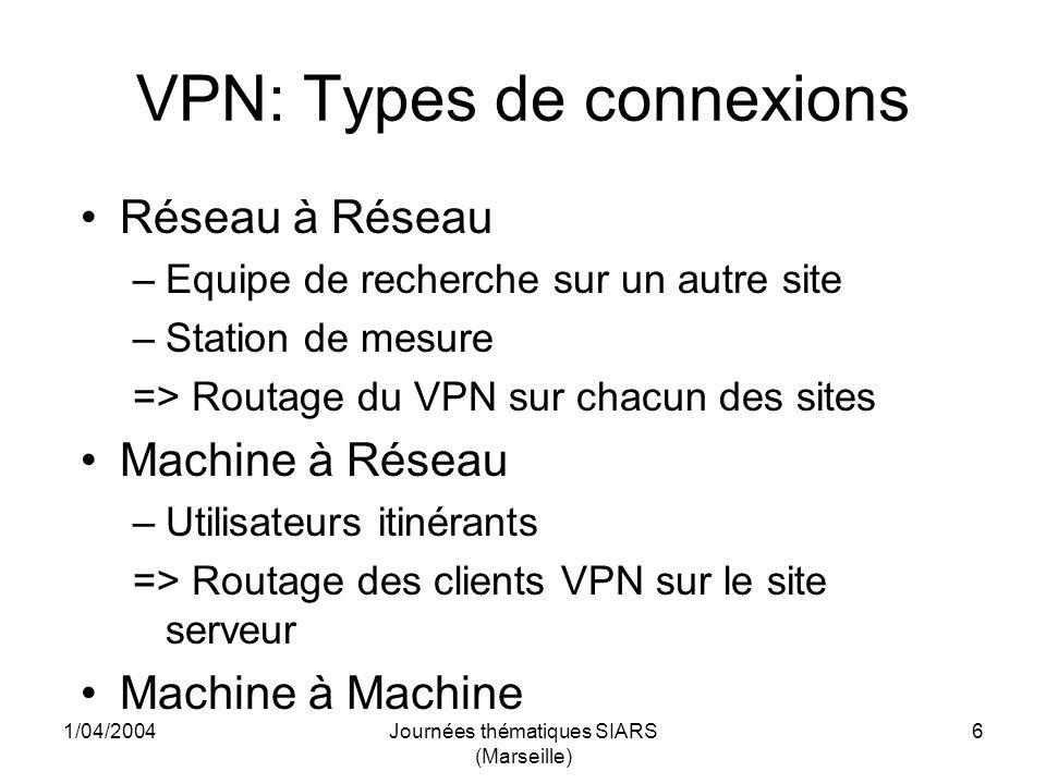 1/04/2004Journées thématiques SIARS (Marseille) 17 OPENVPN configuration Ajout des options dans le kernel si elles ny sont pas : –pour tester: modprobe tun –Localisation du driver tun dans le fichier.config : Device Driver -> Networking support -> Networking Options -> Universal Tun/Tap device driver support -> 802.1d Ethernet Bridging - Recompiler le noyau en validant dans.config le module ci- dessus