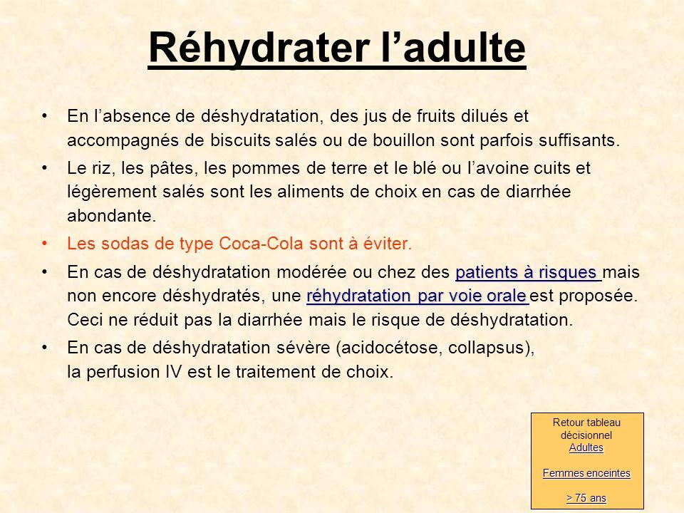 Réhydrater ladulte En labsence de déshydratation, des jus de fruits dilués et accompagnés de biscuits salés ou de bouillon sont parfois suffisants.