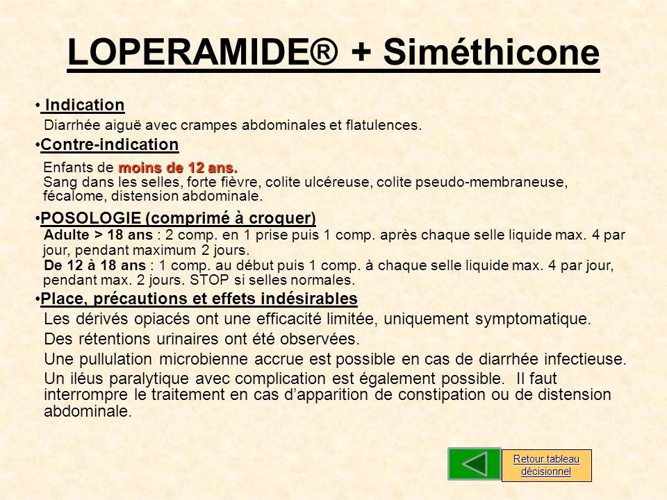 LOPERAMIDE® + Siméthicone Indication Diarrhée aiguë avec crampes abdominales et flatulences.