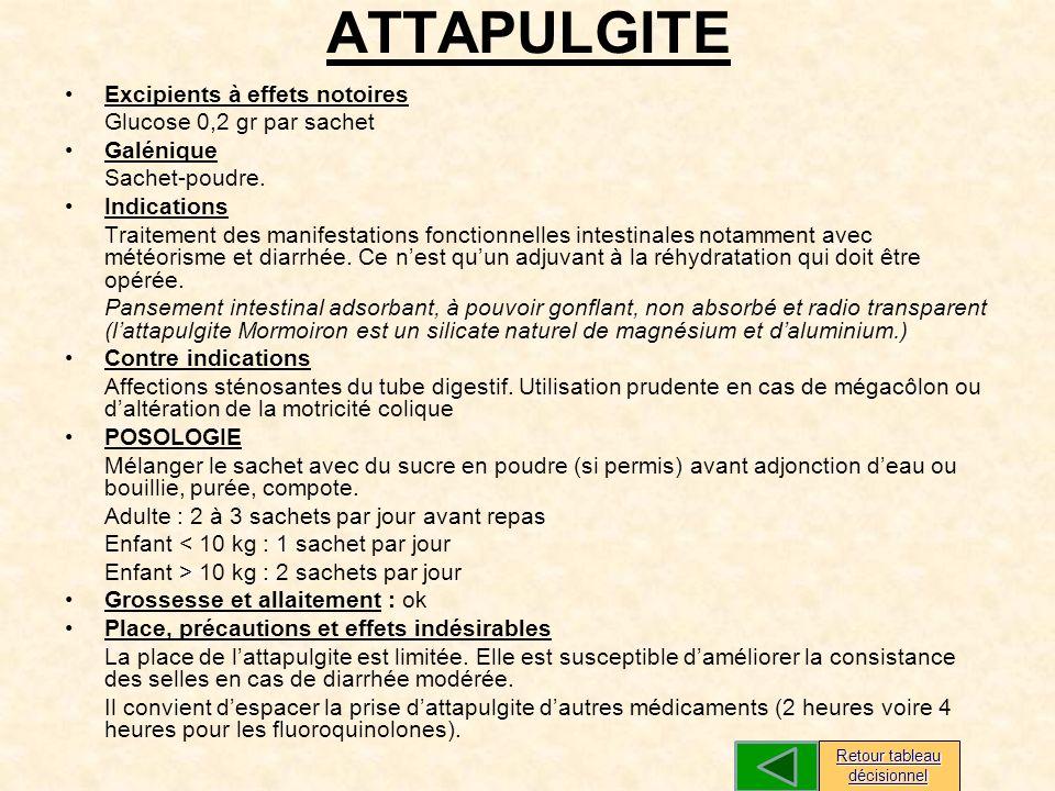 ATTAPULGITE Excipients à effets notoires Glucose 0,2 gr par sachet Galénique Sachet-poudre.