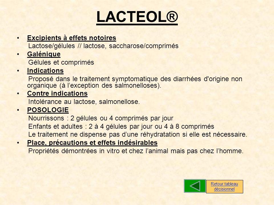LACTEOL® Excipients à effets notoires Lactose/gélules // lactose, saccharose/comprimés Galénique Gélules et comprimés Indications Proposé dans le traitement symptomatique des diarrhées d origine non organique (à lexception des salmonelloses).