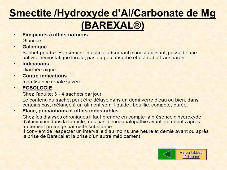 Smectite /Hydroxyde dAl/Carbonate de Mg (BAREXAL®) Excipients à effets notoires Glucose Galénique Sachet-poudre.