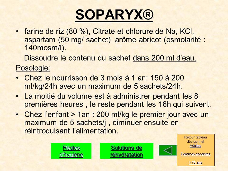 SOPARYX® farine de riz (80 %), Citrate et chlorure de Na, KCl, aspartam (50 mg/ sachet) arôme abricot (osmolarité : 140mosm/l).
