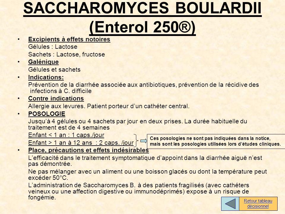 SACCHAROMYCES BOULARDII (Enterol 250®) Excipients à effets notoires Gélules : Lactose Sachets : Lactose, fructose Galénique Gélules et sachets Indications: Prévention de la diarrhée associée aux antibiotiques, prévention de la récidive des.infections à C.