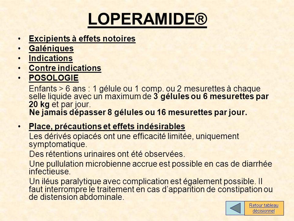 LOPERAMIDE® Excipients à effets notoires Galéniques Indications Contre indications POSOLOGIE Enfants > 6 ans : 1 gélule ou 1 comp.