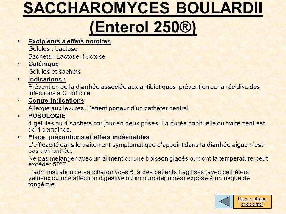 SACCHAROMYCES BOULARDII (Enterol 250®) Excipients à effets notoires Gélules : Lactose Sachets : Lactose, fructose Galénique Gélules et sachets Indications : Prévention de la diarrhée associée aux antibiotiques, prévention de la récidive des infections à C.