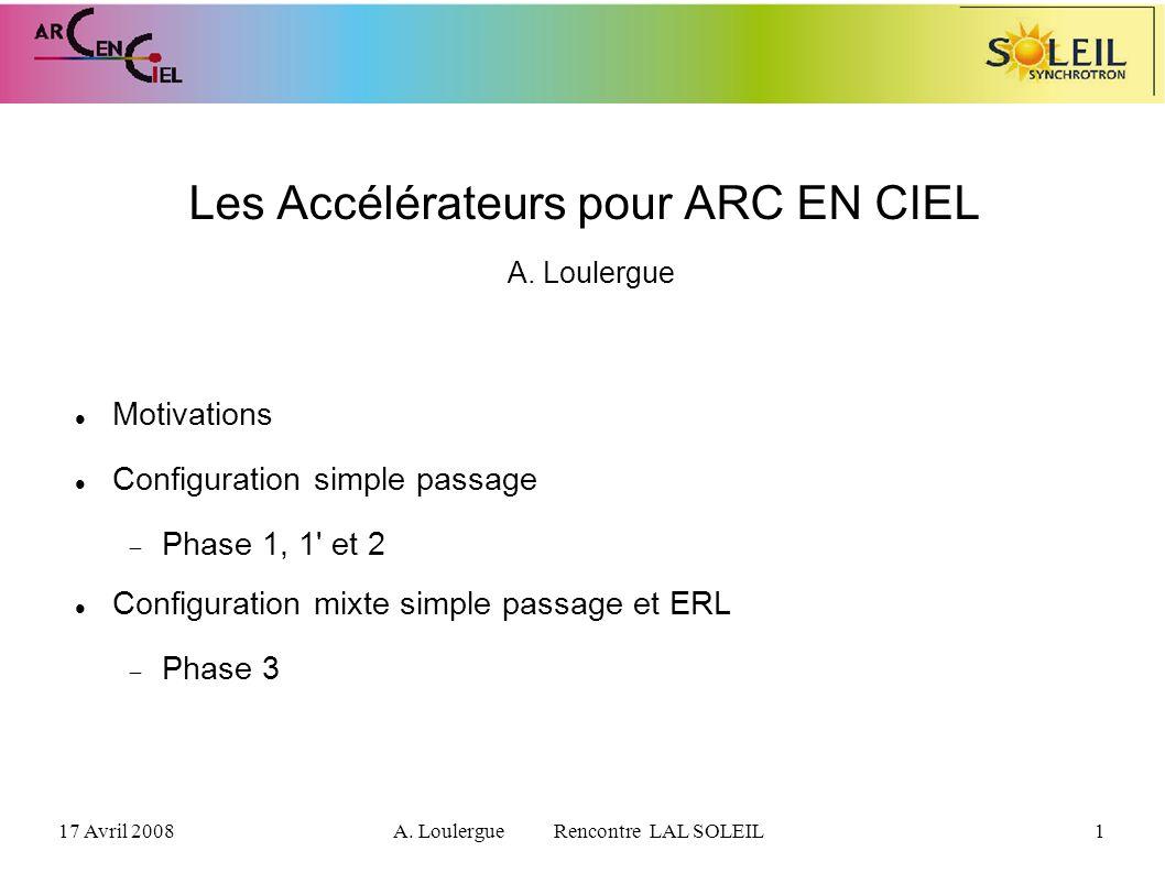 17 Avril 2008A. Loulergue Rencontre LAL SOLEIL1 Les Accélérateurs pour ARC EN CIEL A.