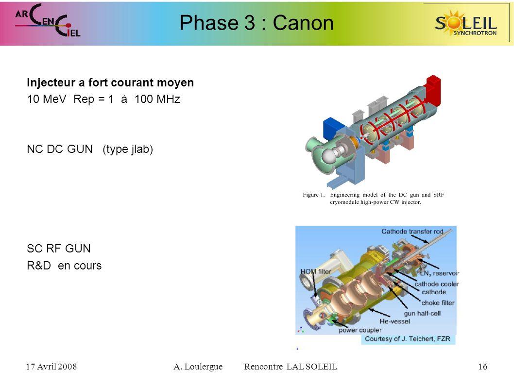 17 Avril 2008A. Loulergue Rencontre LAL SOLEIL16 Phase 3 : Canon Injecteur a fort courant moyen 10 MeV Rep = 1 à 100 MHz NC DC GUN (type jlab) SC RF G