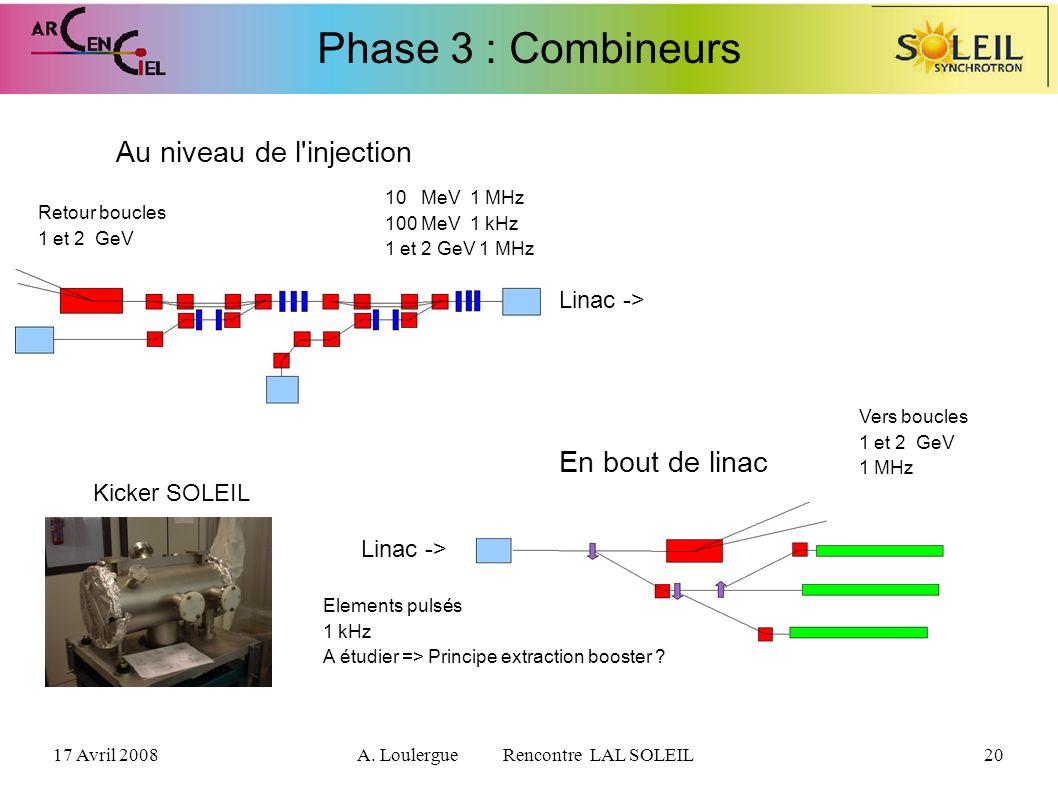 17 Avril 2008A. Loulergue Rencontre LAL SOLEIL20 Phase 3 : Combineurs Au niveau de l'injection Retour boucles 1 et 2 GeV 10 MeV 1 MHz 100 MeV 1 kHz 1