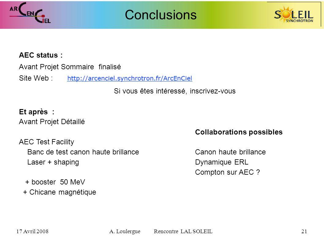 17 Avril 2008A. Loulergue Rencontre LAL SOLEIL21 Conclusions AEC status : Avant Projet Sommaire finalisé Site Web : Et après : Avant Projet Détaillé A