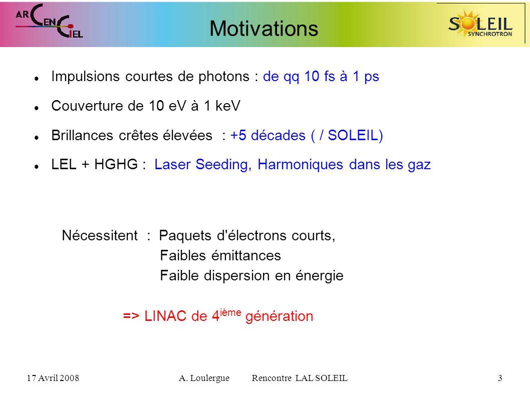17 Avril 2008A. Loulergue Rencontre LAL SOLEIL3 Motivations Impulsions courtes de photons : de qq 10 fs à 1 ps Couverture de 10 eV à 1 keV Brillances