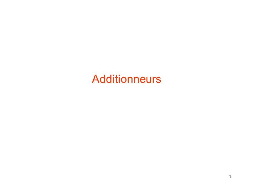 12 Carry Skip ADDER Temps de calcul –pire cas : le retenue est générée au premier bloc, « saute » les blocs suivants et est générée au dernier bloc + & + & + & + & + & Groupe 3Groupe 2Groupe 1