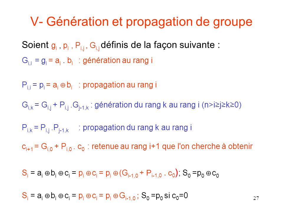27 V- Génération et propagation de groupe Soient g i, p i, P i,j G i,j définis de la façon suivante : G i,i = g i = a i. b i : génération au rang i P