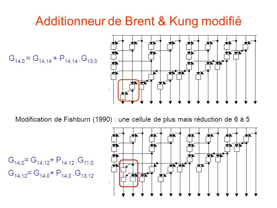 33 Additionneur de Brent & Kung modifié Modification de Fishburn (1990) : une cellule de plus mais réduction de 6 à 5 G 14,0 = G 14,14 + P 14,14.G 13,