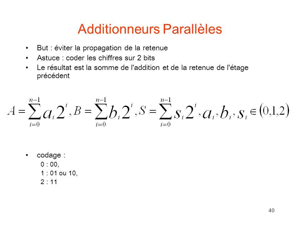 40 But : éviter la propagation de la retenue Astuce : coder les chiffres sur 2 bits Le résultat est la somme de l'addition et de la retenue de l'étage