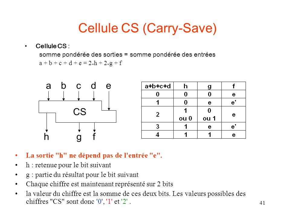 41 Cellule CS : somme pondérée des sorties = somme pondérée des entrées a + b + c + d + e = 2 * h + 2 * g + f Cellule CS (Carry-Save) La sortie