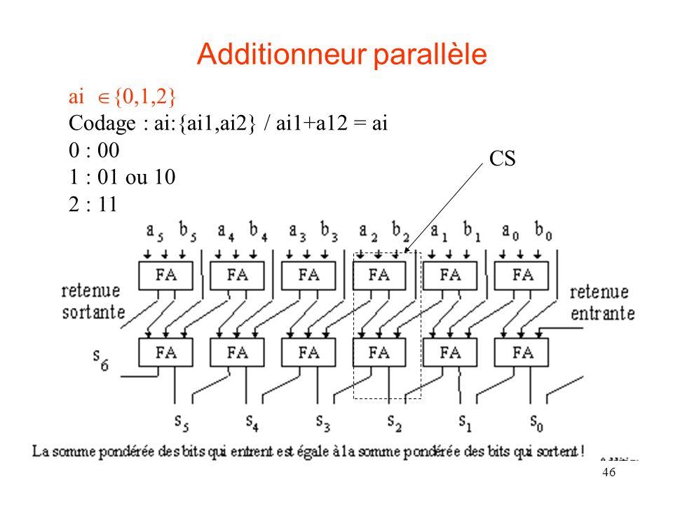 46 Additionneur parallèle ai {0,1,2} Codage : ai:{ai1,ai2} / ai1+a12 = ai 0 : 00 1 : 01 ou 10 2 : 11 CS