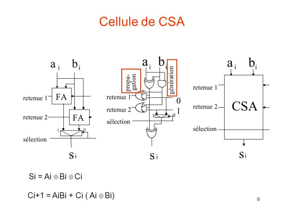 6 Cellule de CSA Ci+1 = AiBi + Ci ( Ai Bi) Si = Ai Bi Ci