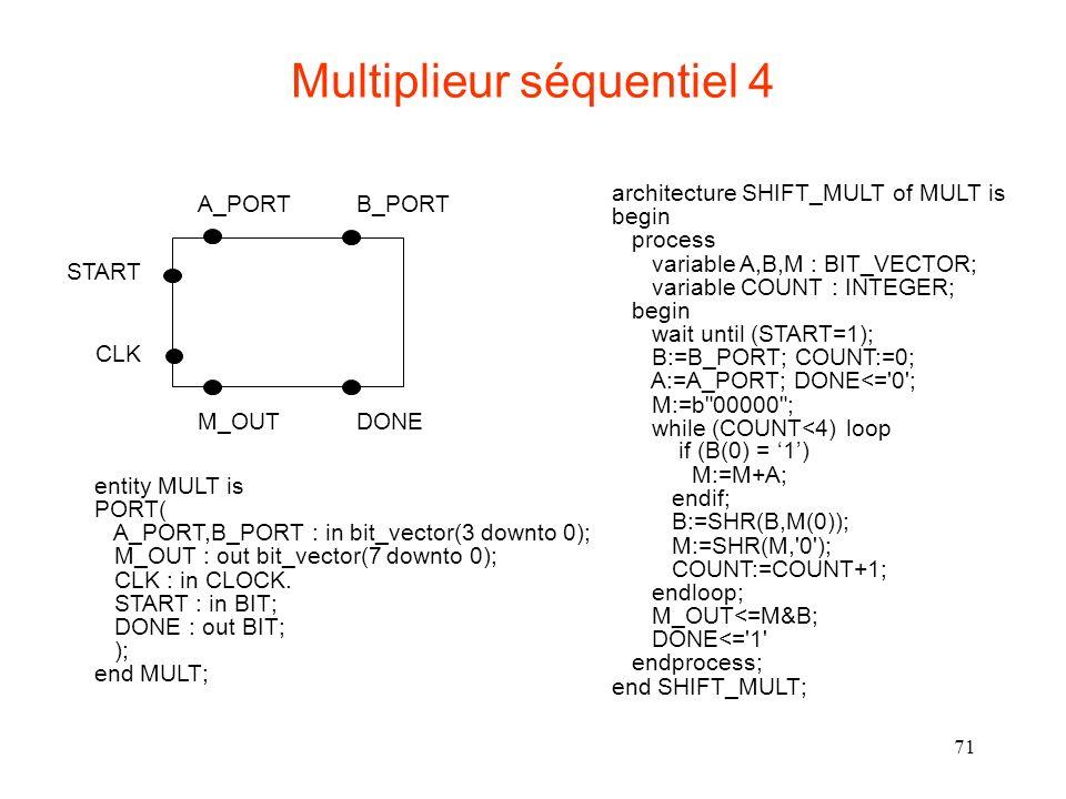 71 Multiplieur séquentiel 4 architecture SHIFT_MULT of MULT is begin process variable A,B,M : BIT_VECTOR; variable COUNT : INTEGER; begin wait until (
