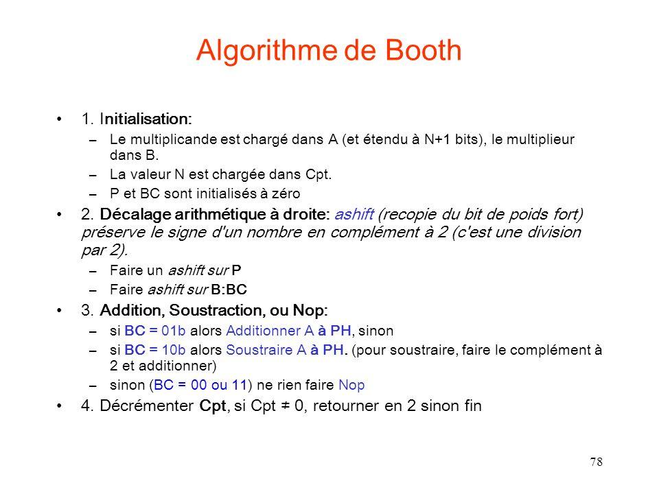 78 Algorithme de Booth 1. Initialisation: –Le multiplicande est chargé dans A (et étendu à N+1 bits), le multiplieur dans B. –La valeur N est chargée