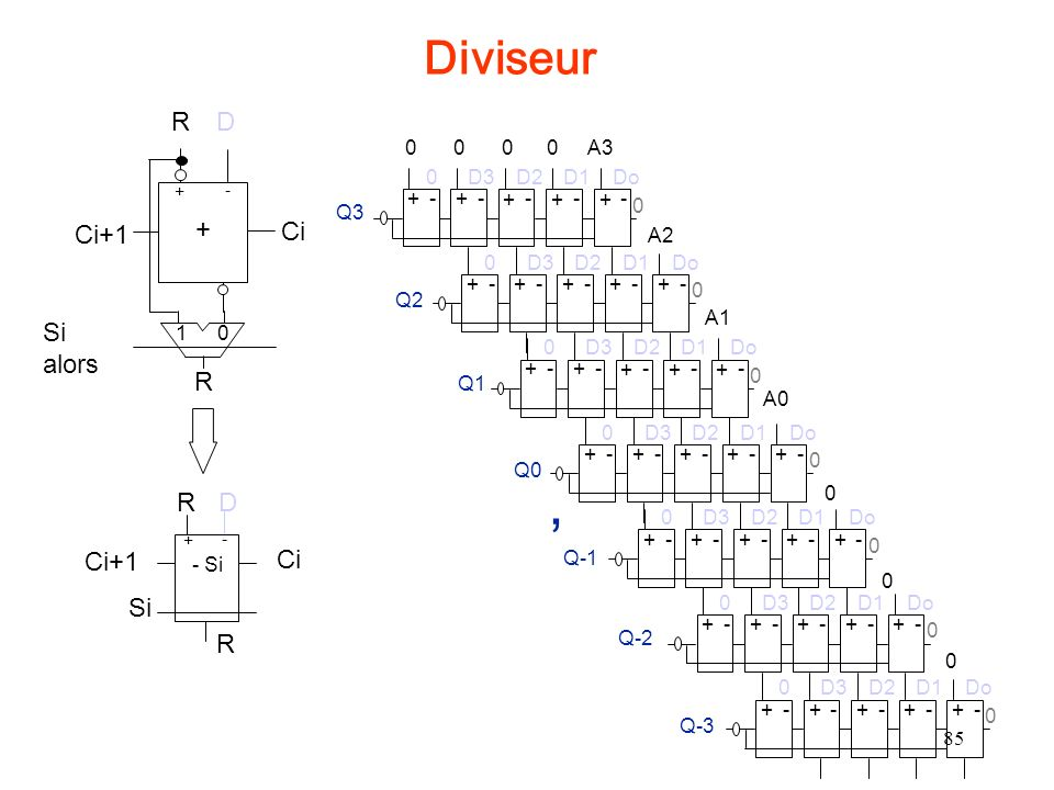 85 R + 0 1 + - RD Si alors Ci+1 Ci - Si D - R R Si Ci Ci+1 + Diviseur