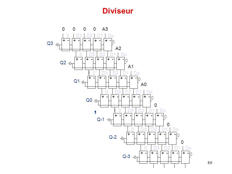 86 Diviseur