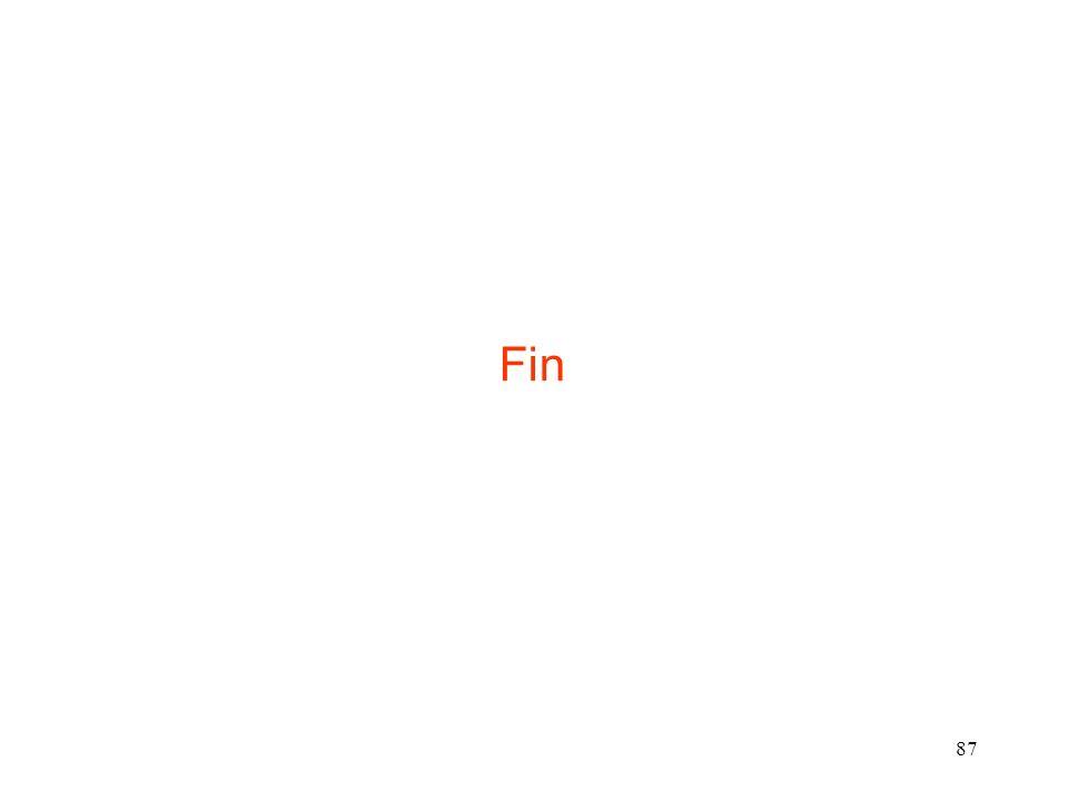 87 Fin