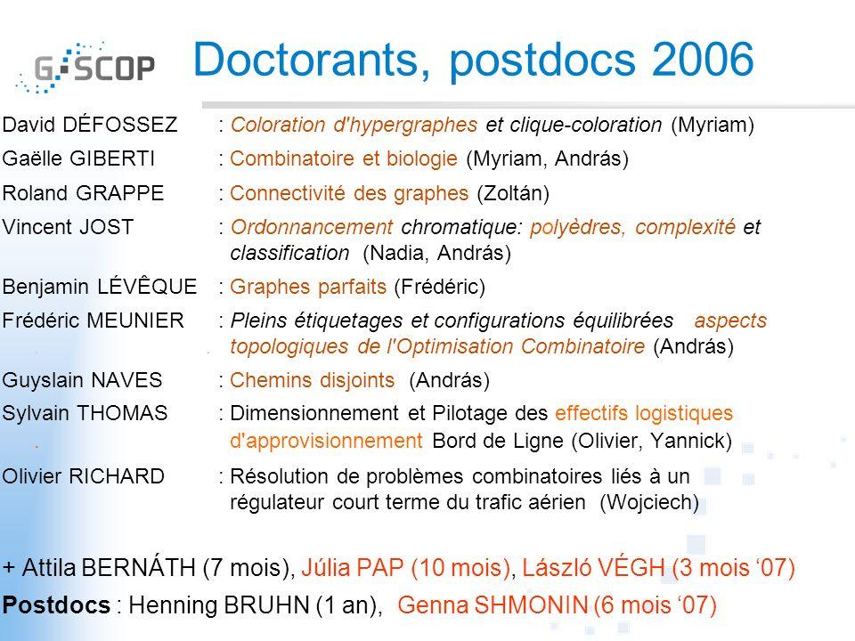 Doctorants, postdocs 2006 David DÉFOSSEZ : Coloration d'hypergraphes et clique-coloration (Myriam) Gaëlle GIBERTI : Combinatoire et biologie (Myriam,