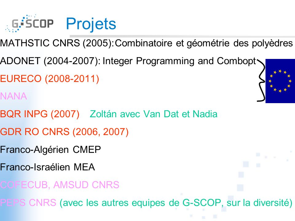 Projets MATHSTIC CNRS (2005): Combinatoire et géométrie des polyèdres ADONET (2004-2007): Integer Programming and Combopt EURECO (2008-2011) NANA BQR INPG (2007) Zoltán avec Van Dat et Nadia GDR RO CNRS (2006, 2007) Franco-Algérien CMEP Franco-Israélien MEA COFECUB, AMSUD CNRS PEPS CNRS (avec les autres equipes de G-SCOP, sur la diversité)