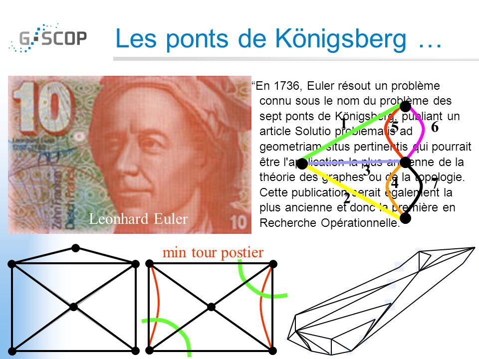 En 1736, Euler résout un problème connu sous le nom du problème des sept ponts de Königsberg, publiant un article Solutio problematis ad geometriam situs pertinentis qui pourrait être l application la plus ancienne de la théorie des graphes ou de la topologie.