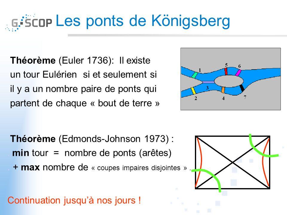 Les ponts de Königsberg Théorème (Euler 1736): Il existe un tour Eulérien si et seulement si il y a un nombre paire de ponts qui partent de chaque « bout de terre » Théorème (Edmonds-Johnson 1973) :..