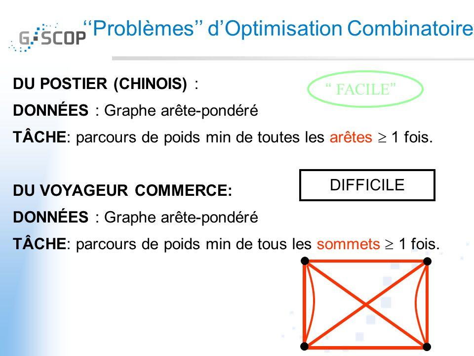 Problèmes dOptimisation Combinatoire DU POSTIER (CHINOIS) : DONNÉES : Graphe arête-pondéré TÂCHE: parcours de poids min de toutes les arêtes 1 fois.