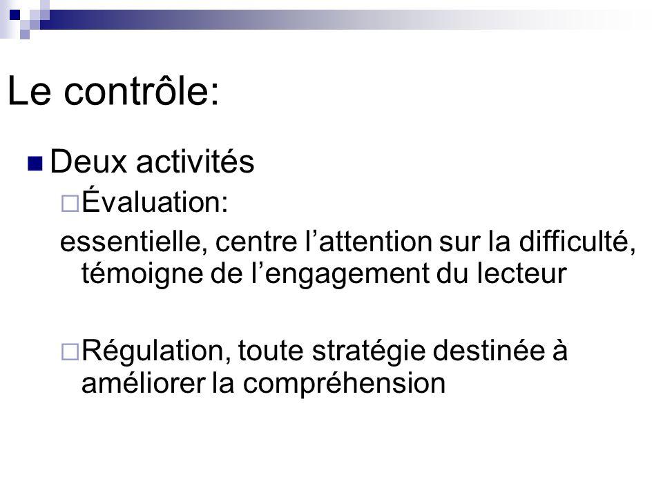 Le contrôle: Deux activités Évaluation: essentielle, centre lattention sur la difficulté, témoigne de lengagement du lecteur Régulation, toute stratégie destinée à améliorer la compréhension