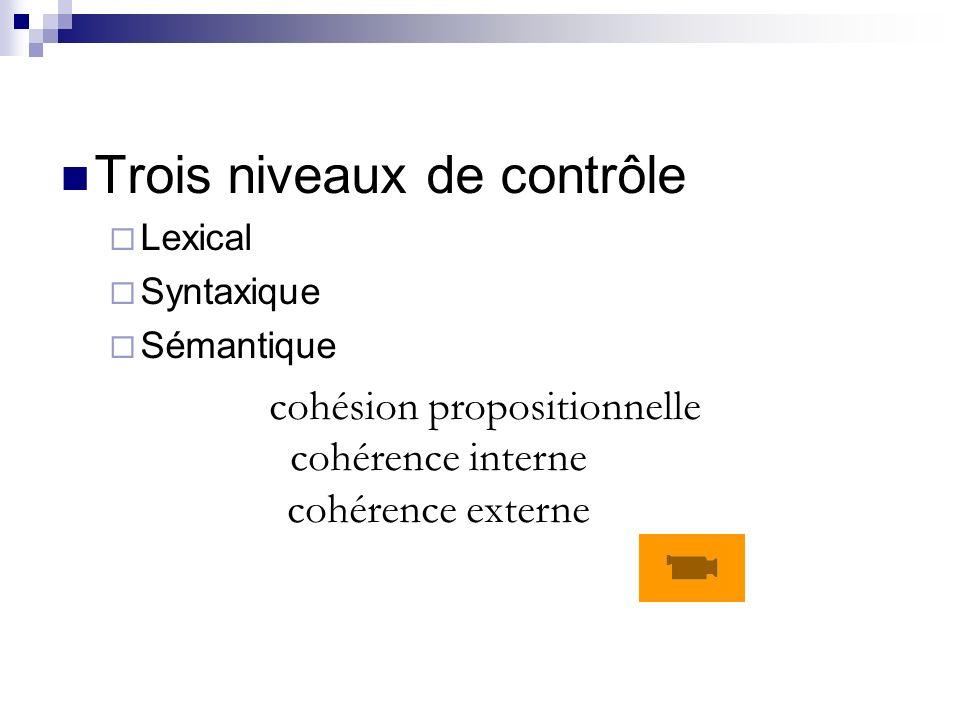 Trois niveaux de contrôle Lexical Syntaxique Sémantique cohésion propositionnelle cohérence interne cohérence externe