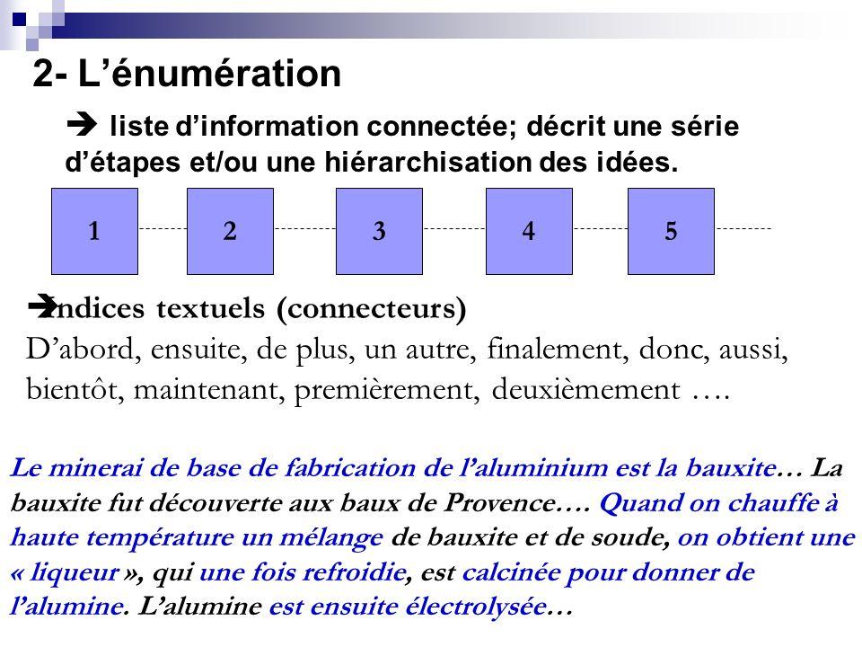 2- Lénumération liste dinformation connectée; décrit une série détapes et/ou une hiérarchisation des idées.