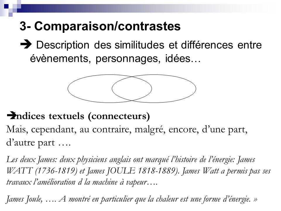 3- Comparaison/contrastes Description des similitudes et différences entre évènements, personnages, idées… Indices textuels (connecteurs) Mais, cependant, au contraire, malgré, encore, dune part, dautre part ….