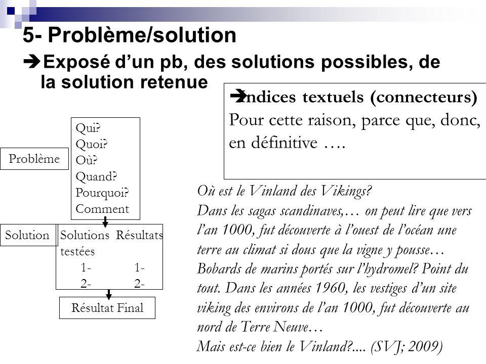 5- Problème/solution Exposé dun pb, des solutions possibles, de la solution retenue Problème Qui.