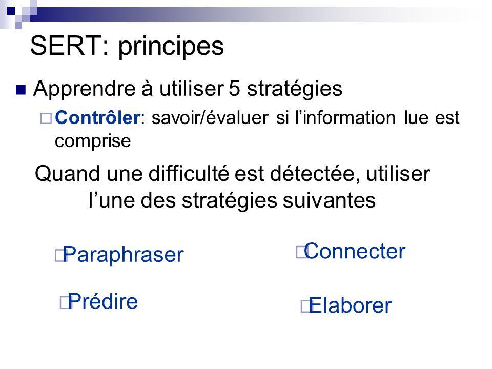 SERT: principes Apprendre à utiliser 5 stratégies Contrôler: savoir/évaluer si linformation lue est comprise Paraphraser Elaborer Prédire Connecter Quand une difficulté est détectée, utiliser lune des stratégies suivantes