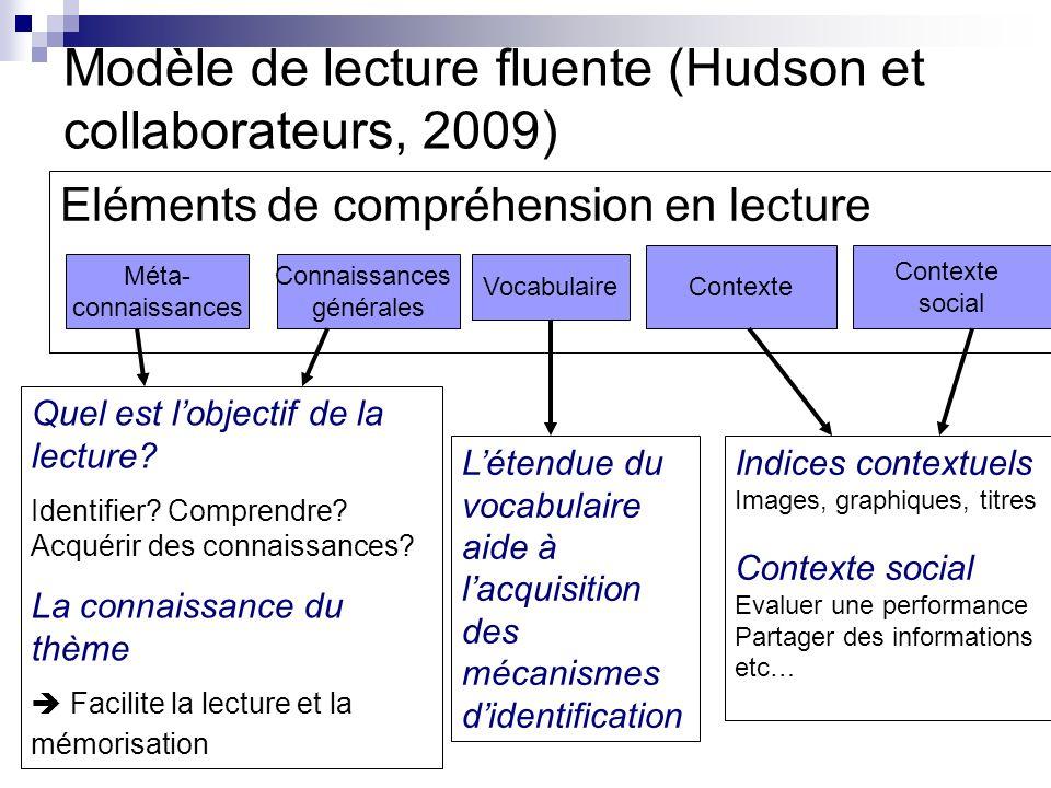 Modèle de lecture fluente (Hudson et collaborateurs, 2009) Eléments de compréhension en lecture Méta- connaissances Connaissances générales Vocabulaire Contexte social Quel est lobjectif de la lecture.