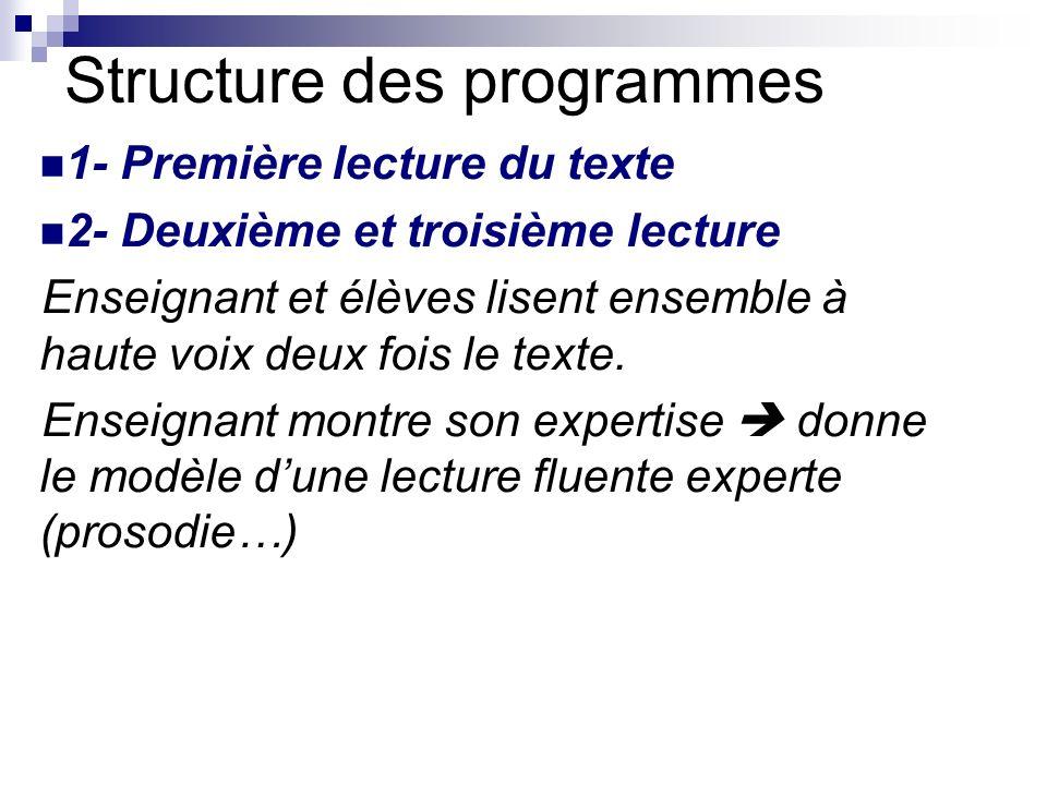 Structure des programmes 1- Première lecture du texte 2- Deuxième et troisième lecture Enseignant et élèves lisent ensemble à haute voix deux fois le texte.