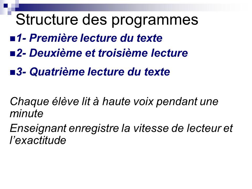 Structure des programmes 1- Première lecture du texte 2- Deuxième et troisième lecture 3- Quatrième lecture du texte Chaque élève lit à haute voix pendant une minute Enseignant enregistre la vitesse de lecteur et lexactitude