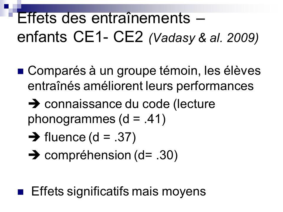 Effets des entraînements – enfants CE1- CE2 (Vadasy & al.